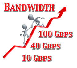 Check out high bandwidth fiber optic service options for your business...