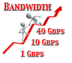 Affordable bandwdith levels are moving up from 1 Gbps to 10 Gbps and beyond...